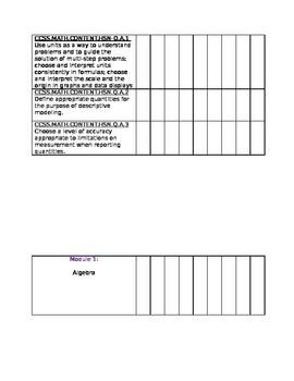 Algebra I CCSS Student Checklist