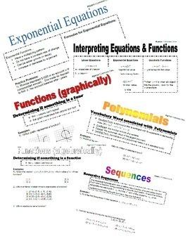 Algebra I Common Core Regents Review Packets BUNDLE