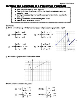 Algebra I Common Core Regents Review Topic #15- Piecewise Functions