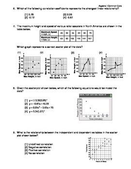 Algebra I Common Core Regents Review Topic #17- Bivariate Statistics