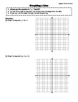Algebra I Common Core Regents Review Topic #3- Graphing Equations & Inequalities