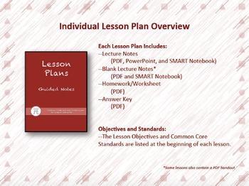 Algebra 1 Complete Curriculum Part 1 (Common Core Aligned)