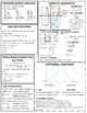 Algebra I EOC Student Review Sheet
