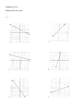 Algebra 1 EOC Test Prep and Review Graphing