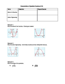 Algebra I Fill-In Notes:  Characteristics of Quadratic Functions