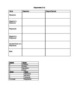 Algebra I Fill-In Notes:  Polynomials