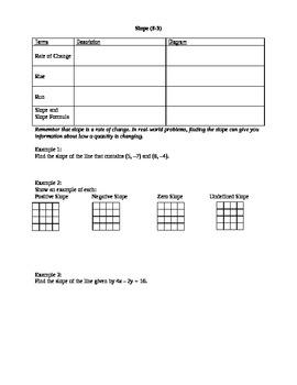 Algebra I Fill-In Notes:  Slope