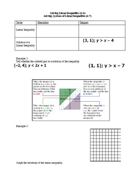 Algebra I Fill-In Notes:  Solving Linear Inequalities and
