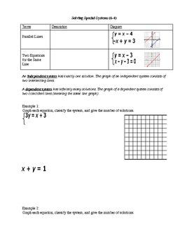 Algebra I Fill-In Notes:  Solving Special Systems
