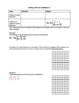 Algebra I Fill-In Notes:  Solving Systems by Graphing