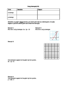 Algebra I Fill-In Notes: Using Intercepts to Graph