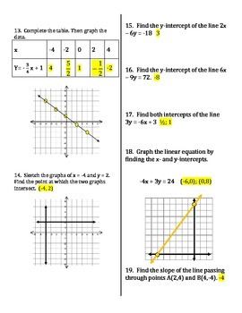 *Freebie* Algebra I:  First Semester Review Part 2 (Out of 3 parts)