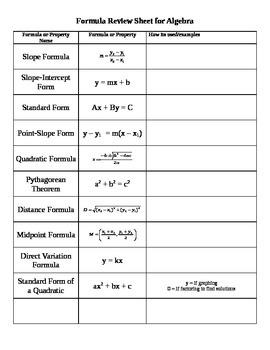 Algebra I Formulas