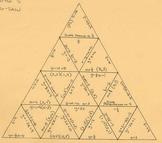 Algebra I Function Jigsaw