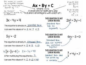 Algebra 1 - Determining Linear Equations using Standard Form - Foldable