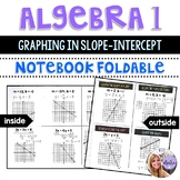 Algebra 1 - Writing and Graphing Equations in Slope-Intercept Form - Foldable