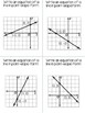 Algebra 1 - Writing and Graphing Equations in Point-Slope Form - 16 Task Cards