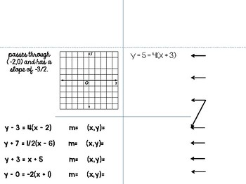 Algebra 1 - Writing and Graphing Equations in Point-Slope Form Foldable
