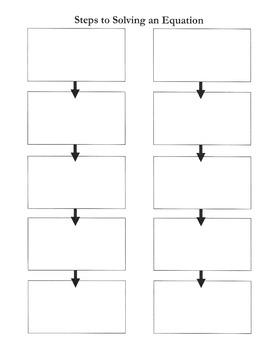 Algebra 1 - Graphic Organizers BUNDLE!