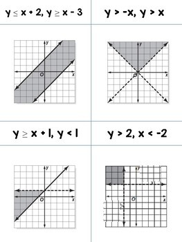Algebra 1 - Graphing Inequalities in Two Variables - 2 Sets of Task Cards