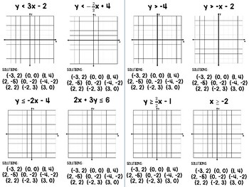 Algebra I - Graphing Inequalities in Two Variables Foldable