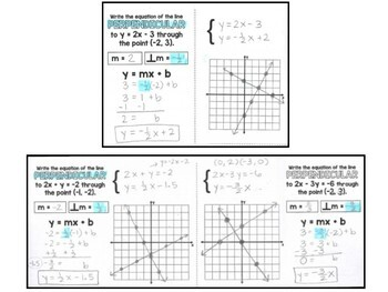 Algebra 1 - Graphing Parallel and Perpendicular Lines Foldable