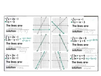 Algebra 1 - Graphing Systems of Linear Equations Foldable