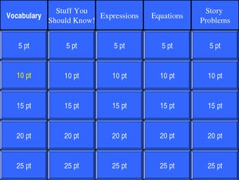Algebra I Jeopardy Game