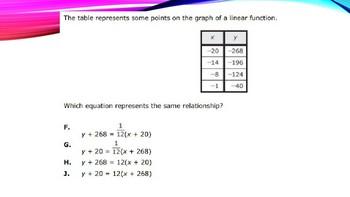 Algebra I Jeopardy Review