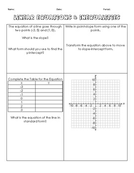 Algebra I Linear Equations and Inequalities in Multiple Representations
