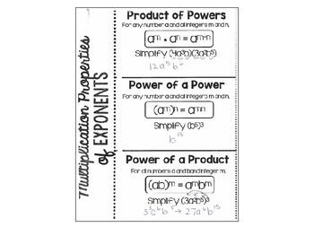 Algebra I - Multiplication Properties of Exponents Foldable