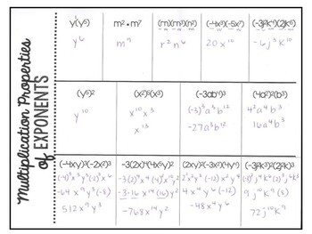 Algebra 1 - Multiplication Properties of Exponents - Foldable