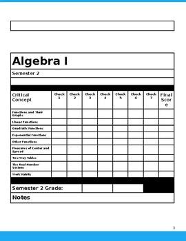 Algebra I Proficiency Scales, Standards-Based Grading