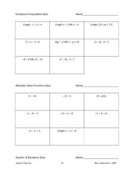 Algebra I Quizzes