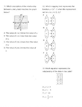 Algebra I Worksheet:  Reporting Category 1