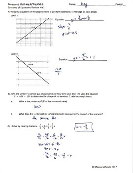 Algebra I Review - Algebra II Trig Ch1.0