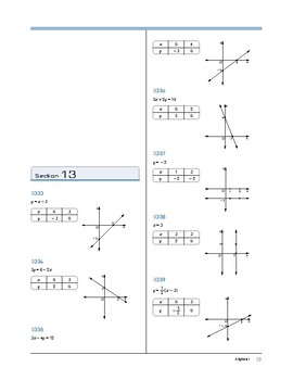 Algebra I: Section 13: The Graph of a Linear Equation in Two Variables