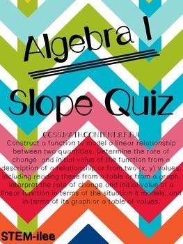 Algebra I Slope Quiz