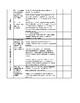 Algebra I Standards Tracking - Individual