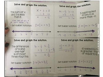 Algebra 1 - Solving and Graphing One-Step Inequalities - Foldable