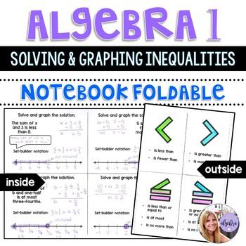 Algebra I and Grade 8 Middle School Math - Graphing Inequa