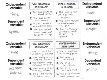 Algebra 1 - Interpreting and Understanding Graphs of Relations - Foldable