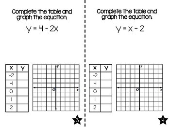 Algebra 1 - Determining and Graphing Linear Equations - 18 Task Cards