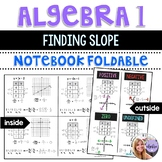 Algebra 1 - Graphing and Calculating Slope - Table, Rise/Run, Formula - Foldable