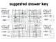 Algebra I and Grade 8 Middle School Math - Slope Foldable