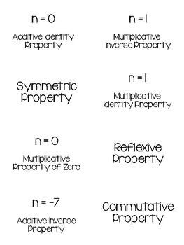 Algebra 1 - The Number Properties - 16 Flash Cards