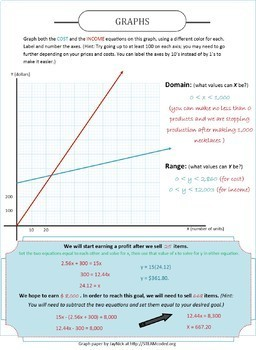 Real life math projects Algebra Marketing Plan system of linear equations
