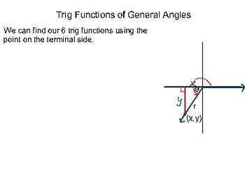 Algebra II Ch. 12.3 - Trigonometric Functions of General Angles