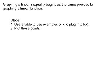 Algebra II Ch. 2.8 - Graphing Linear and Absolute Value Inequalities