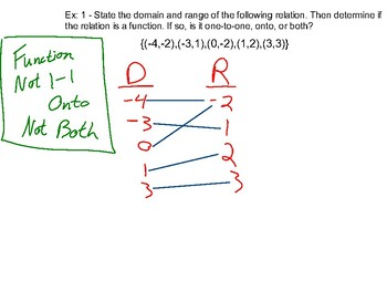 Algebra II Ch.2 - Linear Relations and Functions